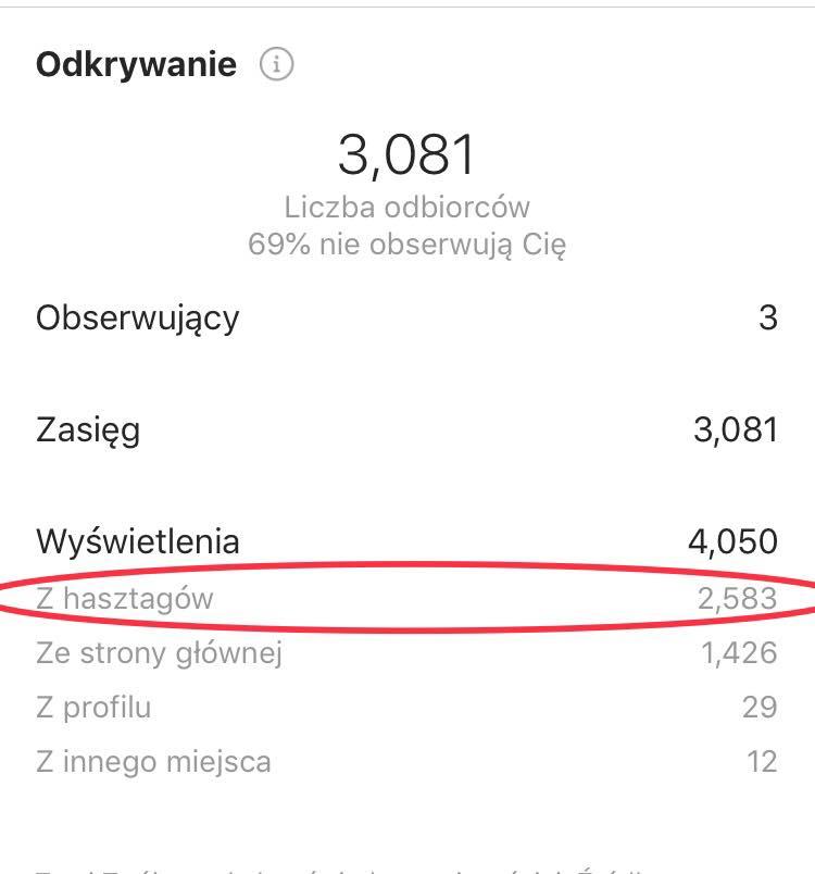statystyki instagram
